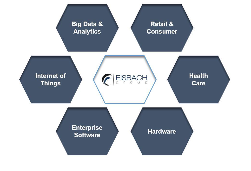 eisbach-industries